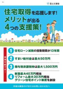 住宅取得4つの支援策